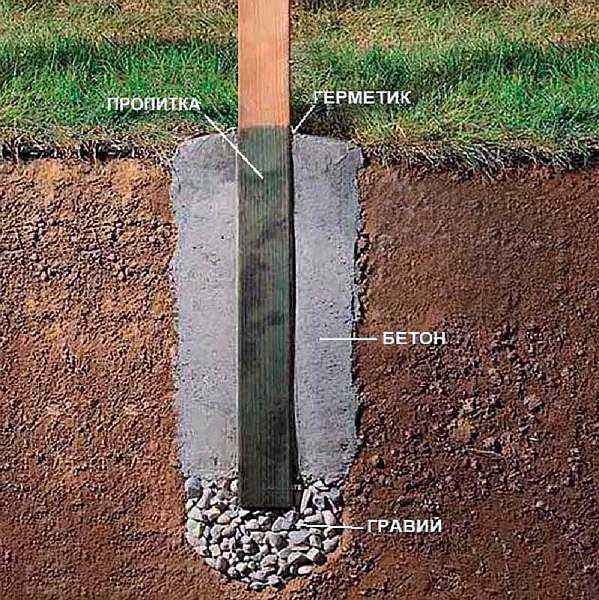 Бутование бетона завод регион бетон